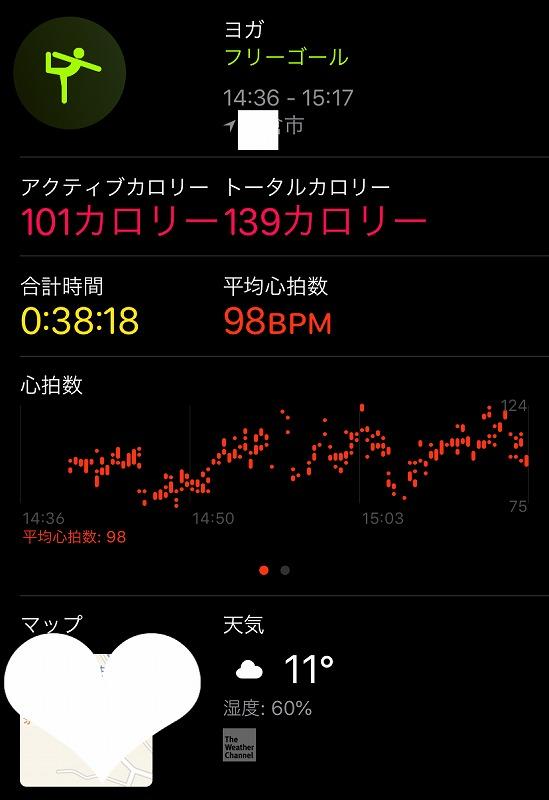 apple watch ワークアウトアプリ