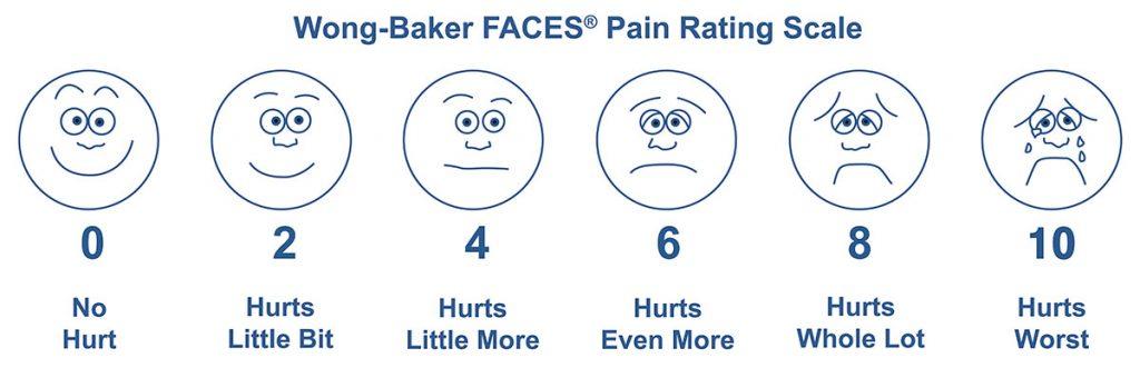 Wong-Baker FACES pain scale